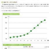 news-eyecatch-201110031731